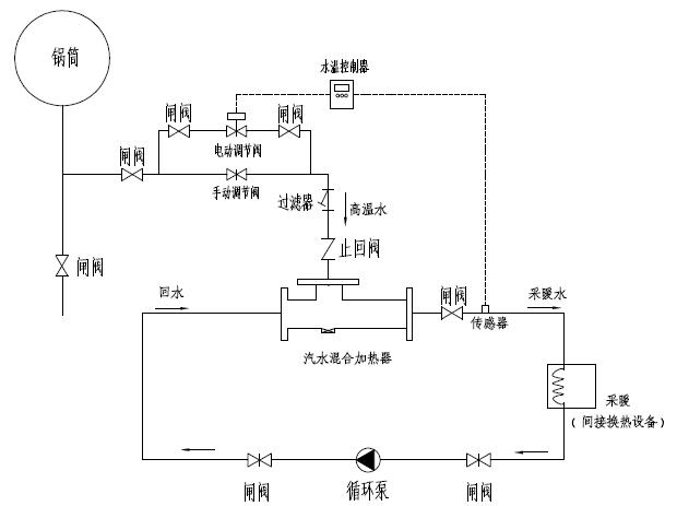 涞恒12组加热器接线图