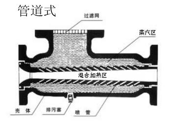简析蒸汽直接加热水消声器